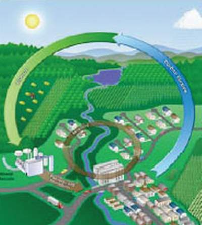 Enerji santrallerindeki enerji dönüşümleri hakkında bilgi verir misiniz?
